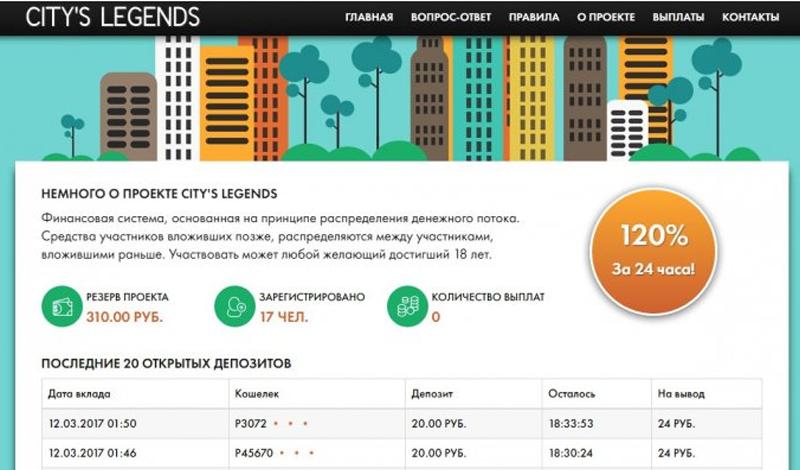 Скрипт Payeer удвоителя Citys Legends